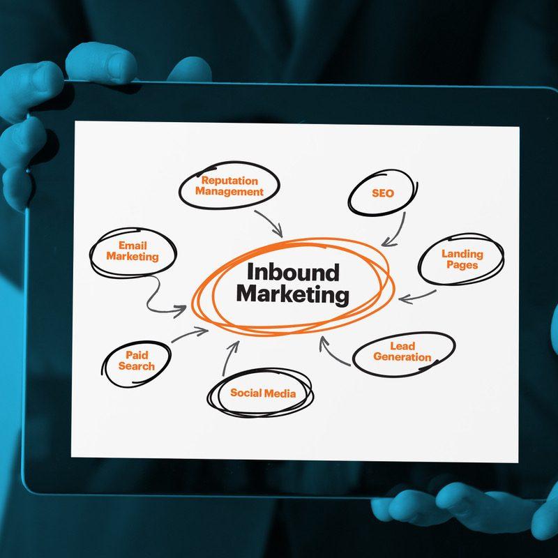 Inbound Marketing promomejia